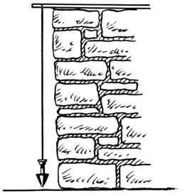 Fil à plomb et verticalité. Source : http://data.abuledu.org/URI/54b57408-fil-a-plomb-et-verticalite