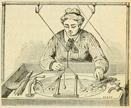 Filage de la soie des cocons. Source : http://data.abuledu.org/URI/524dbede-filage-de-la-soie-des-cocons