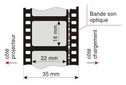 Format de la pellicule de cinéma 35 mm avec son optique.. Source : http://data.abuledu.org/URI/55426951-format-de-la-pellicule-de-cinema-35-mm-avec-son-optique-