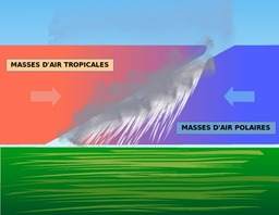 Formation d'un front de pluie. Source : http://data.abuledu.org/URI/518bdae7-formation-d-un-front-de-pluie
