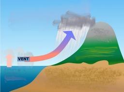 Formation de précipitations orographiques. Source : http://data.abuledu.org/URI/518bde8a-formation-de-precipitations-orographiques