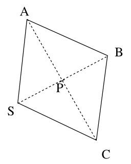 Forme de losange. Source : http://data.abuledu.org/URI/51e0411d-forme-de-losange