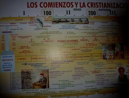 Frise chronologique espagnole 2. Source : http://data.abuledu.org/URI/55de0a8a-frise-chronologique-espagnole-2
