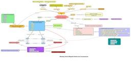 Gestion des connaissances. Source : http://data.abuledu.org/URI/5447e6a9-gestion-des-connaissances