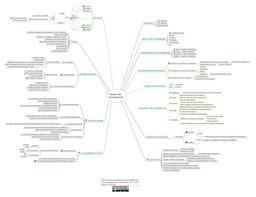 Gestion des connaissances. Source : http://data.abuledu.org/URI/5447eb23-gestion-des-connaissances