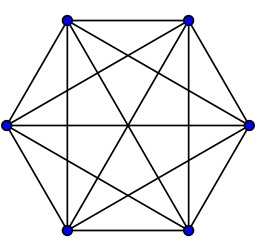 Graphe à six côtés. Source : http://data.abuledu.org/URI/51803b65-graphe-a-six-cotes
