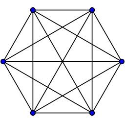 Graphe à six côtés. Source : http://data.abuledu.org/URI/51803b65-graphe-a-six-cotes
