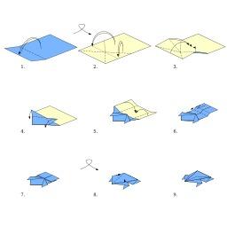 Grenouille en origami. Source : http://data.abuledu.org/URI/518ff51f-grenouille-en-origami