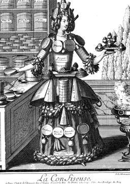 Habit de confiseuse au 17ème siècle. Source : http://data.abuledu.org/URI/592b99de-habit-de-confiseuse-au-17eme-siecle