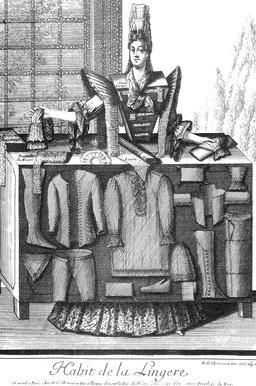 Habit de lingère au 17ème siècle. Source : http://data.abuledu.org/URI/592c7ee4-habit-de-lingere-au-17eme-siecle