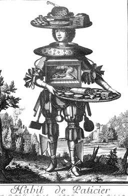Habit de patissier au 17ème siècle. Source : http://data.abuledu.org/URI/592c9b8d-habit-de-patissier-au-17eme-siecle