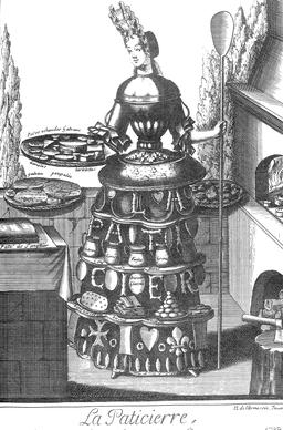 Habit de pâtissière au 17ème siècle. Source : http://data.abuledu.org/URI/5931746e-habit-de-patissiere-au-17eme-siecle