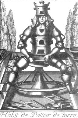 Habit de potier de terre au 17ème siècle. Source : http://data.abuledu.org/URI/59317306-habit-de-potier-de-terre-au-17eme-siecle