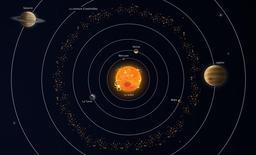 Héliocentrisme dans l'antiquité. Source : http://data.abuledu.org/URI/55a28263-heliocentrisme-01
