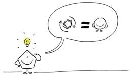 Hervé le carré a une idée pour s'arrondir. Source : http://data.abuledu.org/URI/54ac76b4-herve-le-carre-a-une-idee-pour-s-arrondir