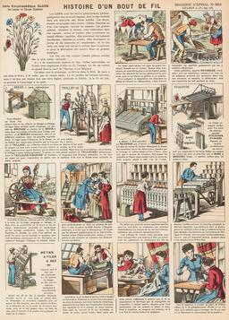 Histoire d'un bout de fil. Source : http://data.abuledu.org/URI/546fc315-histoire-d-un-bout-de-fil