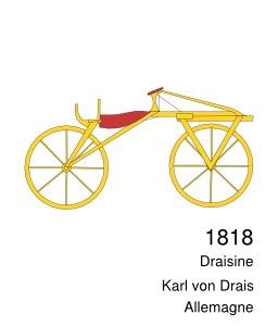 Histoire de la bicyclette, la draisienne de 1818. Source : http://data.abuledu.org/URI/50edab76-histoire-de-la-bicyclette-la-draisienne-de-1818