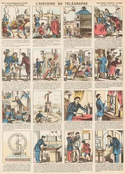 Histoire du télégraphe en seize vignettes. Source : http://data.abuledu.org/URI/546fe741-histoire-du-telegraphe-en-seize-vignettes