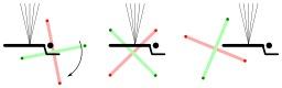 Illusion de magicien volant. Source : http://data.abuledu.org/URI/54c15ce0-illusion-de-magicien-volant
