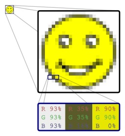Image bitmap. Source : http://data.abuledu.org/URI/585ff1b1-image-bitmap