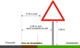 Implantation de panneau hors ville. Source : http://data.abuledu.org/URI/509244da-implantation-de-panneau-hors-ville