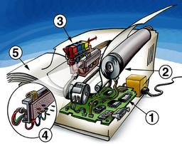 Imprimante à jet d'encre. Source : http://data.abuledu.org/URI/50c85c6e-imprimante-a-jet-d-encre