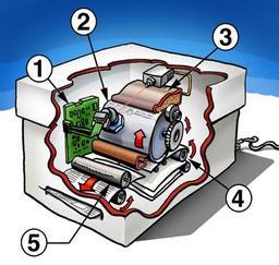 Imprimante laser. Source : http://data.abuledu.org/URI/50c85d70-imprimante-laser