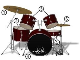 Instruments à percussion : batterie. Source : http://data.abuledu.org/URI/50d5c2c6-instruments-a-percussion-batterie