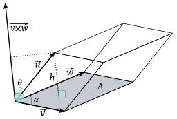Interprétation géométrique du triple produit scalaire. Source : http://data.abuledu.org/URI/5184c1b1-interpretation-geometrique-du-triple-produit-scalaire