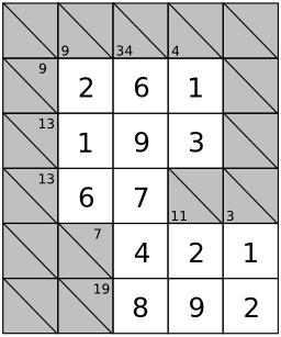 Jeu de Kakuro - 6. Source : http://data.abuledu.org/URI/52f7f062-jeu-de-kakuro-5