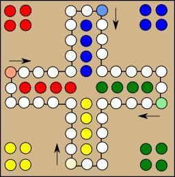 Jeu de plateau T'en fais pas. Source : http://data.abuledu.org/URI/55120aa1-jeu-de-plateau-t-en-fais-pas