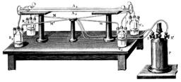 L'appareil de Fizeau-Mascart. Source : http://data.abuledu.org/URI/50a79595-l-appareil-de-fizeau-mascart