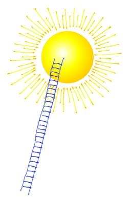 L'échelle vers le soleil. Source : http://data.abuledu.org/URI/50490e0f-l-echelle-vers-le-soleil