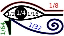 L'oeil d'Horus. Source : http://data.abuledu.org/URI/52992994-l-oeil-d-horus