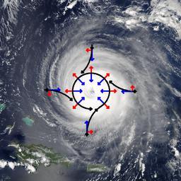 L'ouragan Isabel et la Force de Coriolis . Source : http://data.abuledu.org/URI/52c72f99-l-ouragan-isabel-et-la-force-de-coriolis-