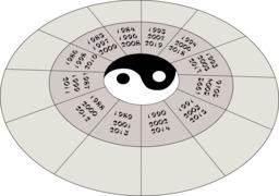 La grande course - la roue du temps vide. Source : http://data.abuledu.org/URI/555e7cc1-la-grande-course-la-roue-du-temps-vide