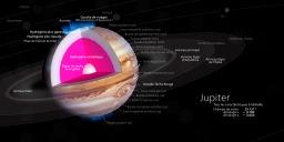 La planète Jupiter. Source : http://data.abuledu.org/URI/551af738-la-planete-jupiter