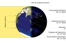 La Terre au solstice d'hiver. Source : http://data.abuledu.org/URI/50e89cd6-la-terre-au-solstice-d-hiver