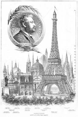 La Tour Eiffel en 1889. Source : http://data.abuledu.org/URI/53bef67b-la-tour-eiffel-en-1889