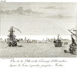 La ville d'Alexandrie en 1799. Source : http://data.abuledu.org/URI/591c7c27-la-ville-d-alexandrie-en-1799