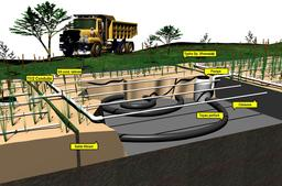 Lagunage naturel. Source : http://data.abuledu.org/URI/56b784bb-lagunage-naturel