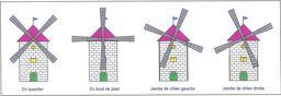 Langage d'ailes de moulin à vent. Source : http://data.abuledu.org/URI/50cb6008-langage-d-ailes-de-moulin-a-vent