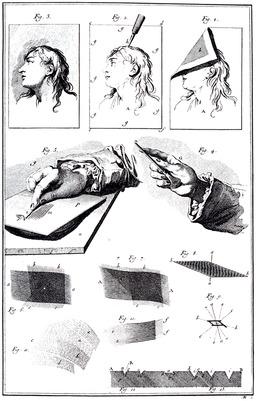 Le burin et la gravure. Source : http://data.abuledu.org/URI/511c8975-le-burin-et-la-gravure