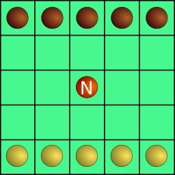 Le jeu du Neutron. Source : http://data.abuledu.org/URI/50eb0cbd-le-jeu-du-neutron