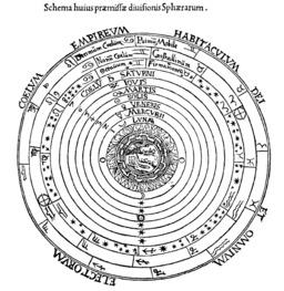Le monde de Ptolémée. Source : http://data.abuledu.org/URI/505f5eb3-le-monde-de-ptolemee