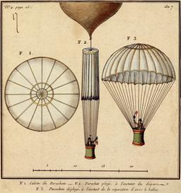 Le premier parachute de Jacques Garnerin en 1797. Source : http://data.abuledu.org/URI/5399b66f-le-premier-parachute-de-jacques-garnerin-en-1797