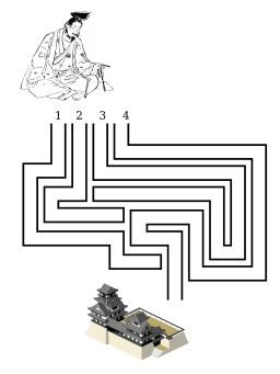 Le samouraï et son château. Source : http://data.abuledu.org/URI/52b72409-le-samourai-et-son-chateau