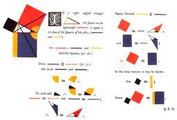 Le théorème de Pythagore. Source : http://data.abuledu.org/URI/47f3a5b3-le-th-or-me-de-pythagore