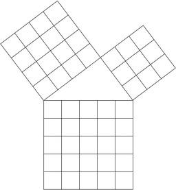 Le théorème de Pythagore. Source : http://data.abuledu.org/URI/47f3a5c9-le-th-or-me-de-pythagore