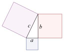 Le théorème de Pythagore. Source : http://data.abuledu.org/URI/505b678e-le-theoreme-de-pythagore